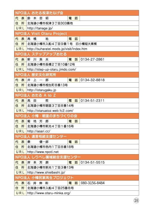 小樽移住・起業支援ハンドブック-27